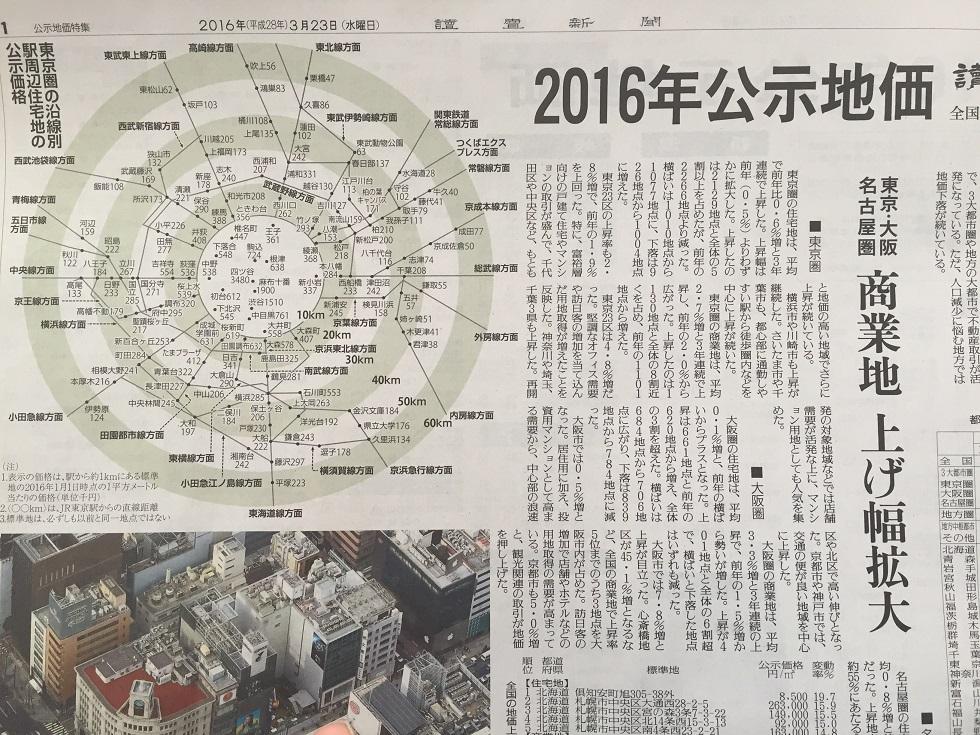 公示価格発表で今後の横浜 鶴見の動向