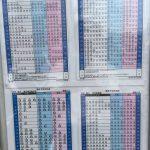 鶴見のバスは日本一の本数