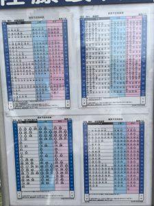 東寺尾バス停2