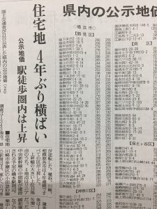 公示価格 2017 鶴見区